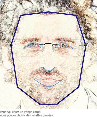 Des lunettes percées équilibrent un visage carré