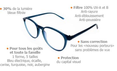 écrans, Protégez vos yeux des écrans !