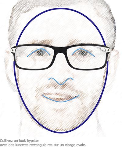 Look hypster avec des lunettes rectangulaires sur un visage ovale