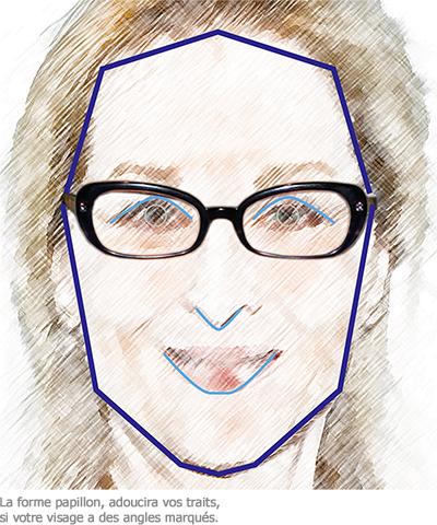 La forme des lunettes papillon convient à un visage aux angles marqués